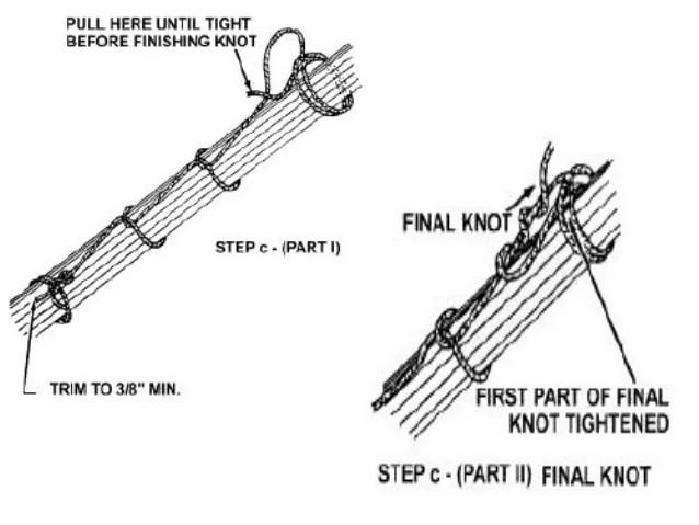 Cables Splicing Aircraft