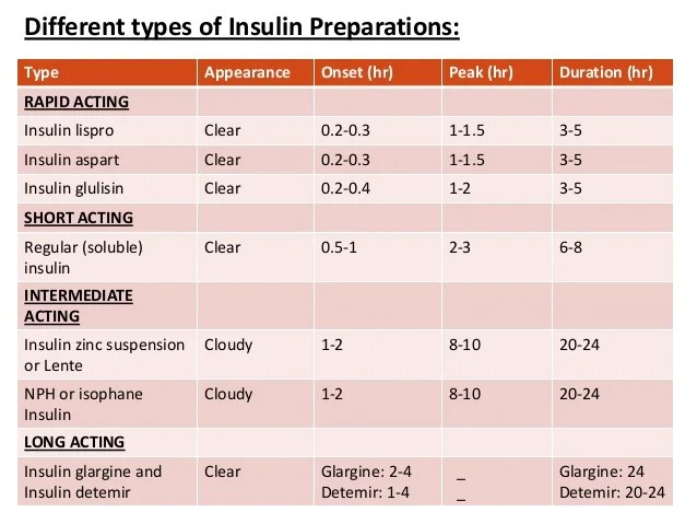 also insulin and its mechanism of action rh slideshare