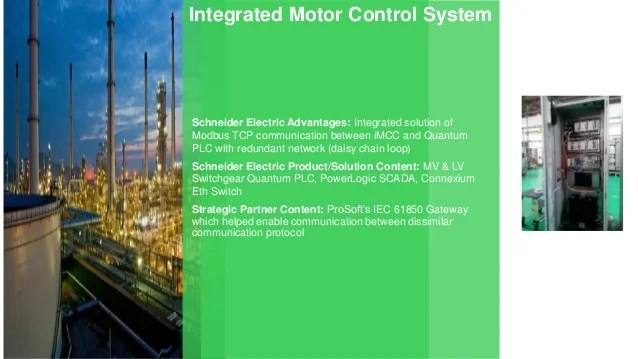 Integrated Motor Control System in Malaysia