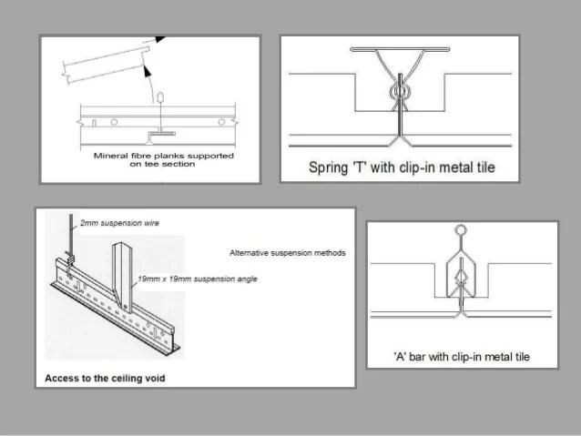 Suspended Ceiling Struts Integralbook Com
