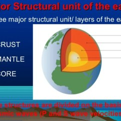 Structure Of The Earth Diagram 1996 Chevy Silverado Wiring For Stereo Internal 3