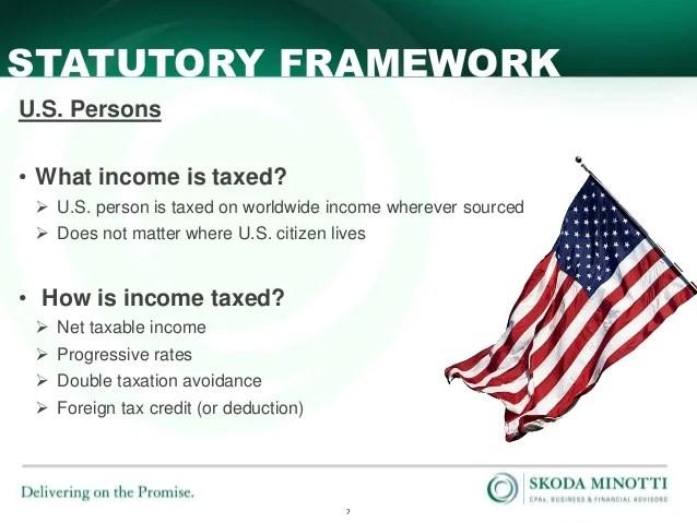 Estate Tax Green Card Holders