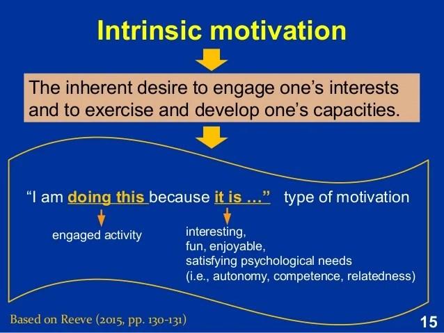 Extrinsic motivation and goalsetting