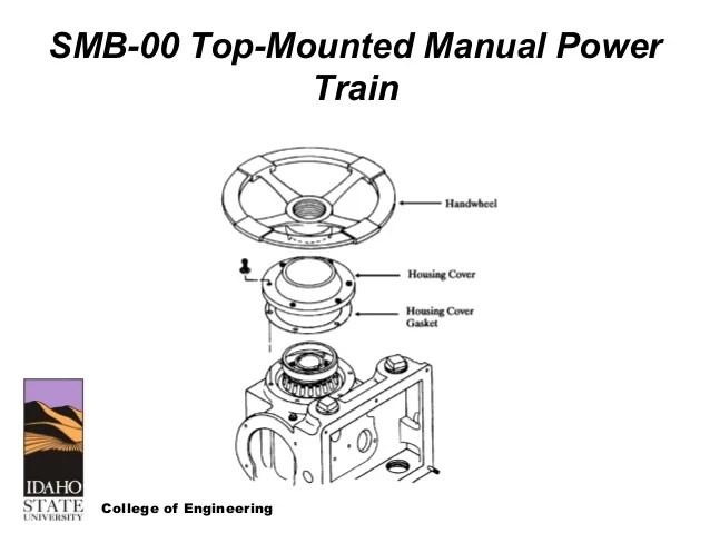 Limitorque mov wiring diagram wiring diagram wiring diagram auma Vacuum Forming Machine Vacuum System Diagram John Deere LA145 Wiring Schematic Limitorque Actuators