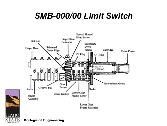 Limitorque Actuator Wiring Diagram : 34 Wiring Diagram