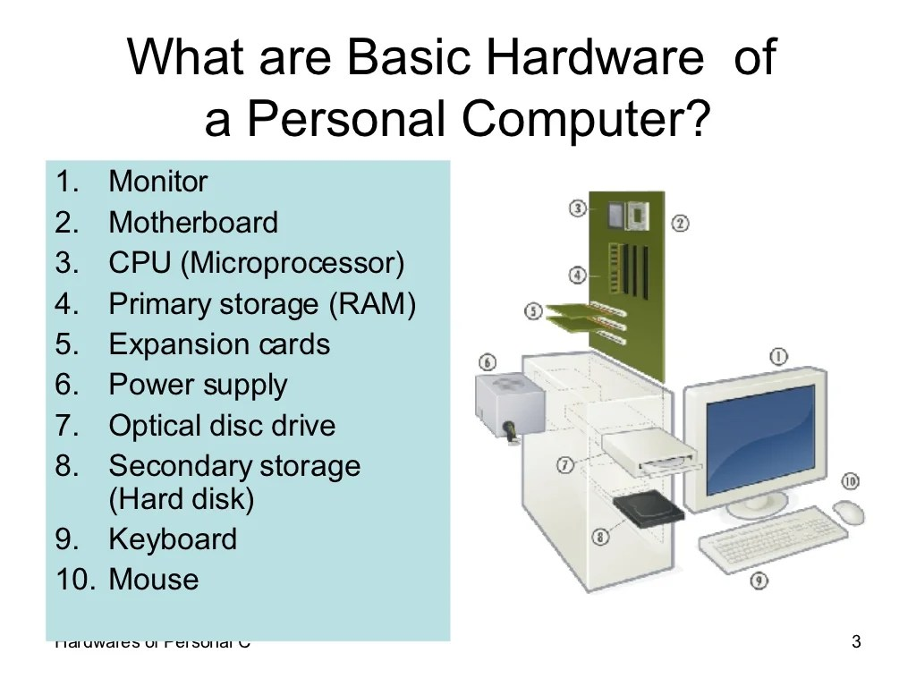 What Are Basic Hardware Of