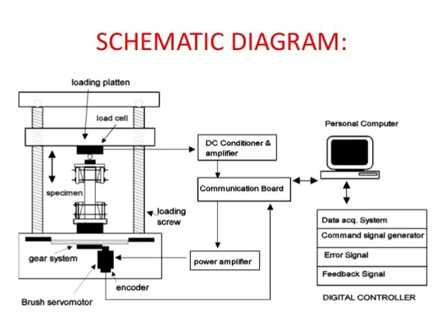 schematic diagram of computer components capacitor start motor wiring online block free for you introduction on tensile strength tester system