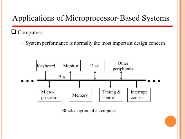 functional block diagram of 8086 microprocessor bmw e61 tailgate wiring new era introduction to intel part1 pdf architecture