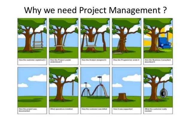 Introduction to ict project management