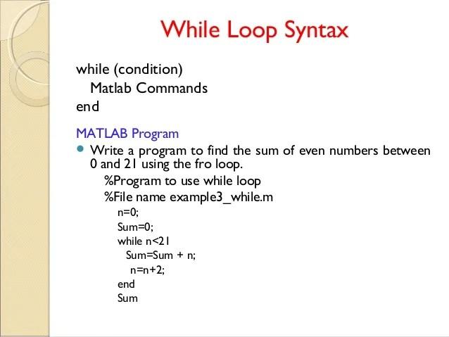 Update Table Using For Loop In - Principlesofafreesociety