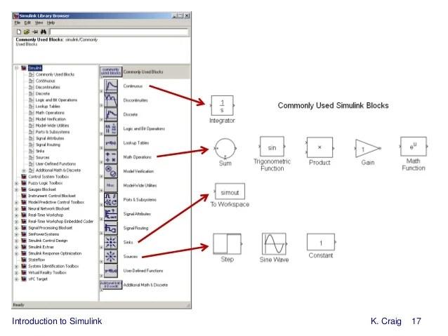 block diagram program in matlab