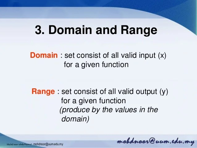 Introduction To Function Domain And Range Mohd Noor