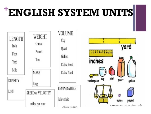english system units also intro to physical science and measurements rh slideshare