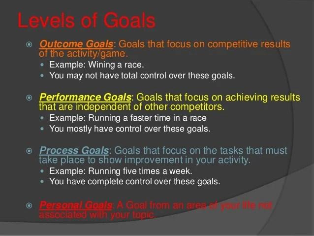 Goals Self Improvement Examples