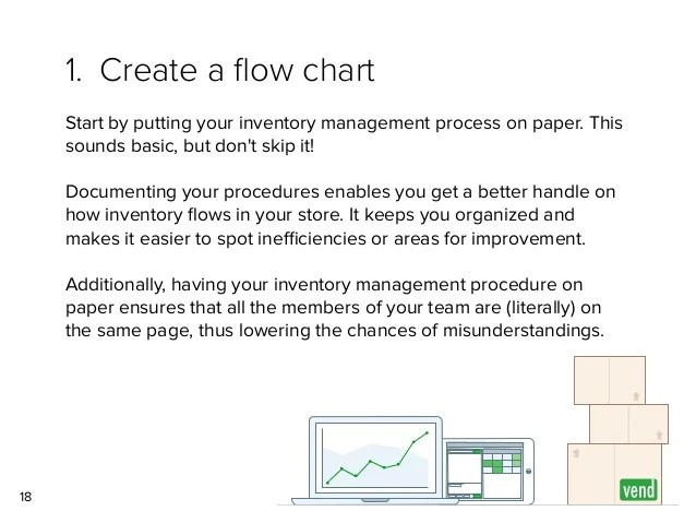 create  ow chart also the complete inventory management guide for retailers rh slideshare