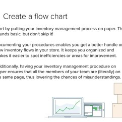 Inventory Management Process Flow Diagram Stiff Water The Complete Guide For Retailers 18 1 Create A flow Chart Start By Putting Your
