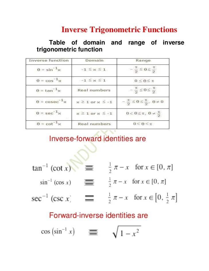 Inverse trigonometric functions table of domain and range inversetrigonometric function forward identitie also xii rh slideshare