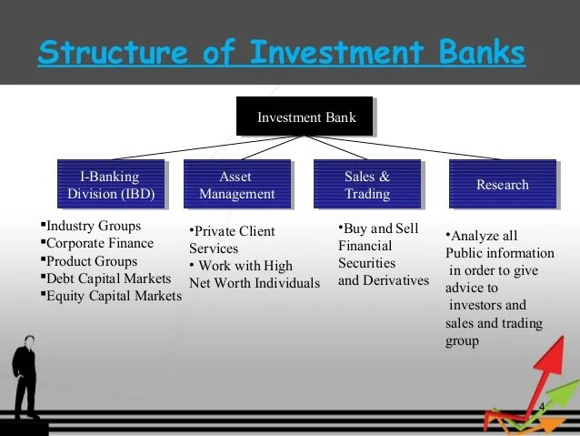 Security Bank 10k Investment