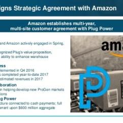 Plug Power Q2 Dcc Wiring Diagram Fresh Layout Investor Deck 8 Background