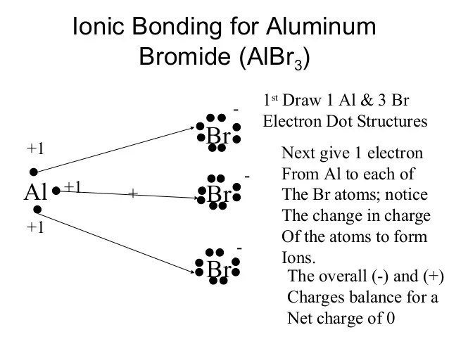 Electron Dot Structure Of Aluminum Chloride