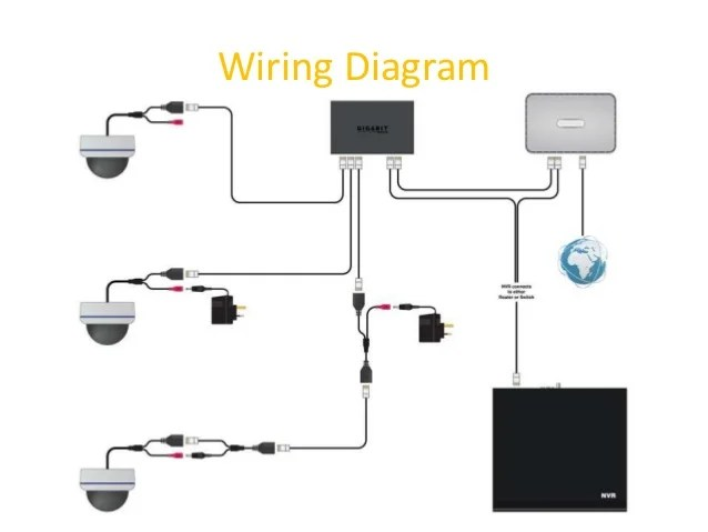 Wiring Diagram Poe Switch Diagram Cat 5 Cable Wiring Diagram Serial