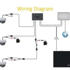 Cctv Wiring Diagrams Allen Bradley Motor Starter Diagram Security Camera System Sannce Schematic Great Installation Ip