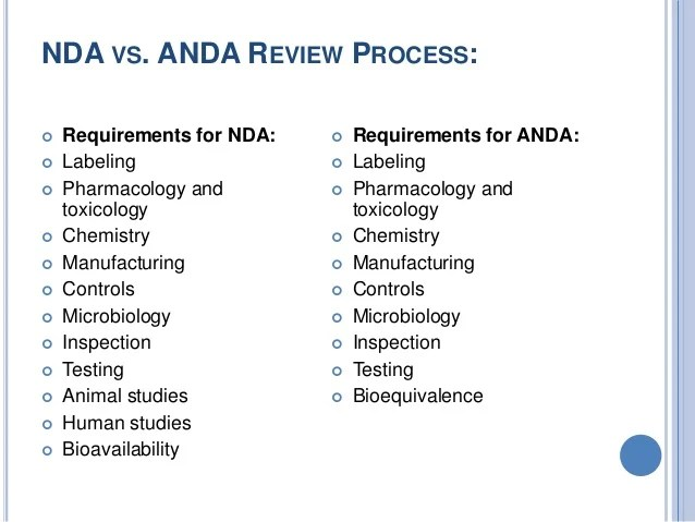 Fda Combination Requirements Labeling Product