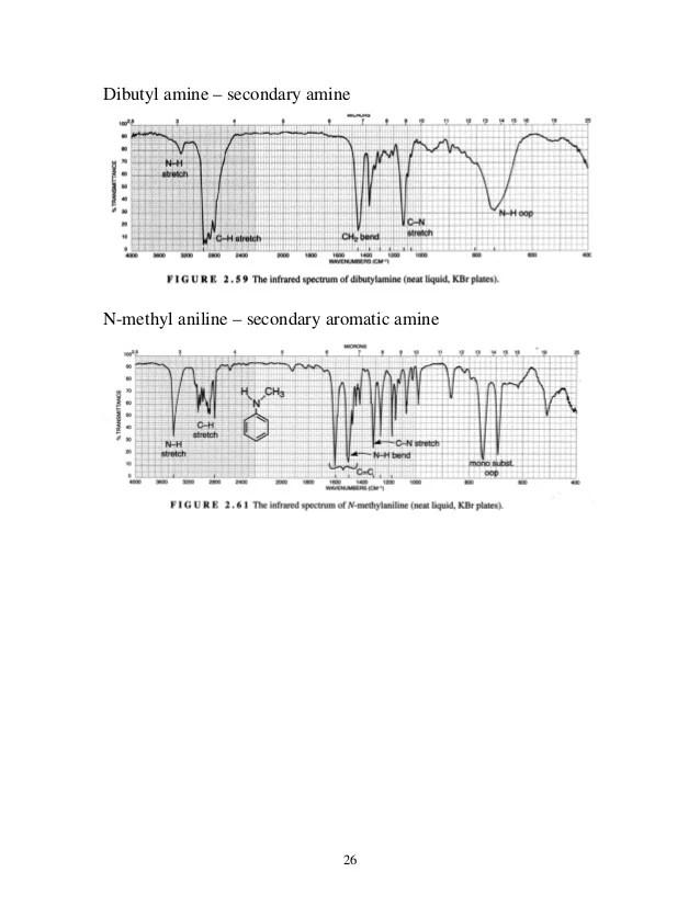Alkene Ir Spectrum Aromatic And