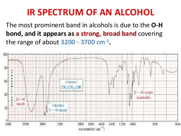 Ir spectrum of  carboxylic acid also infrared spectroscopy rh slideshare