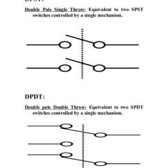 Dpdt Slide Switch Wiring Diagram Reznor Irfan