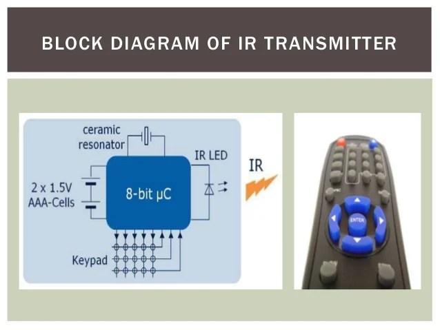 Pic16f628 Microcontroller Circuit 8211 Sensor Ir