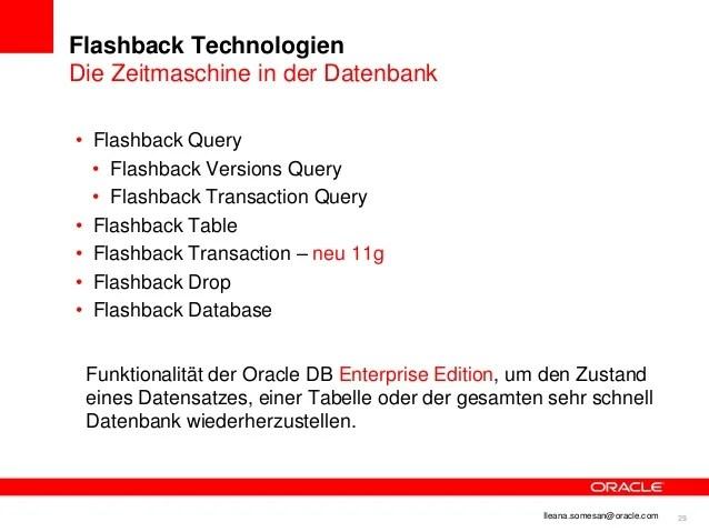 berblick Oracle Datenbank Hochverfgbarkeit