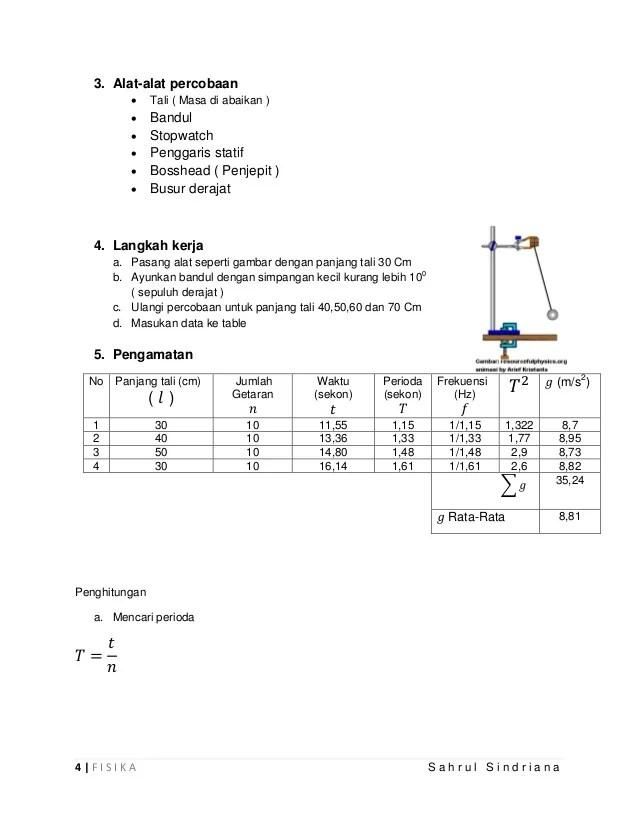 Contoh Laporan Bandul Matematis Lengkap Contoh U Cute766