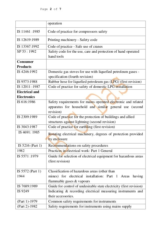 also list of important indian standards on safety  health rh slideshare