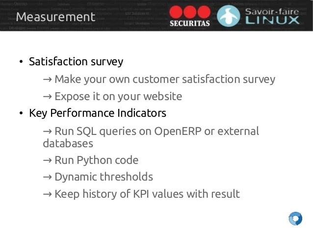 Securitas Application Log