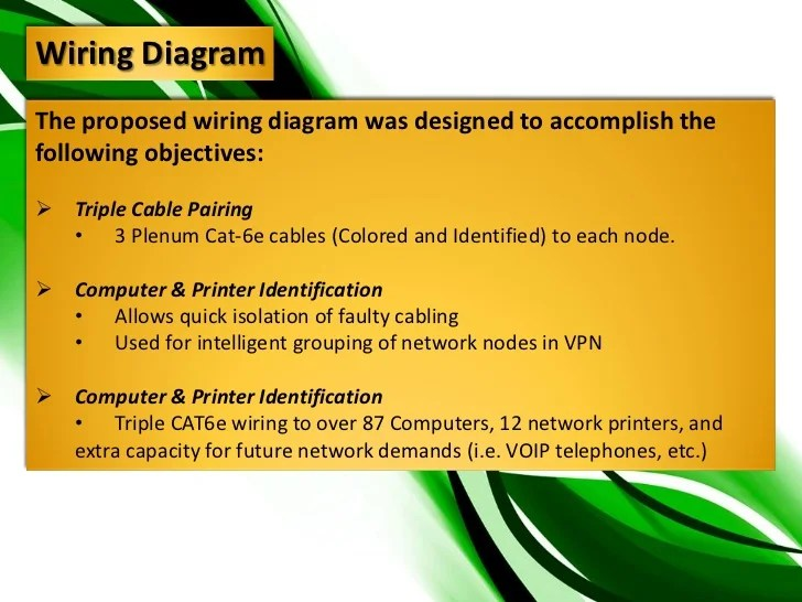 Cable Wiring Diagram Comcast Share The Knownledge