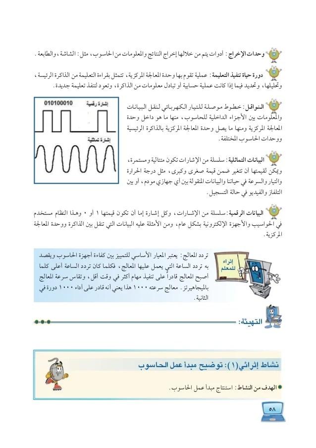 دليل التكنولوجيا الصف السابع