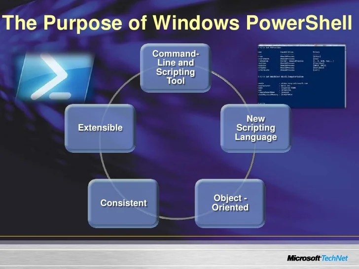 Introduction To Windows Power Shell