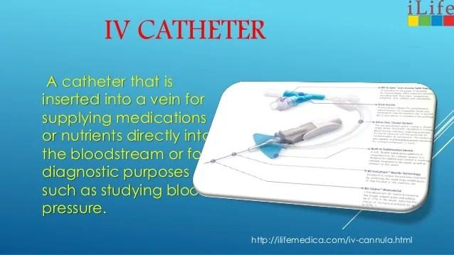 Iv Cannula and Catheter