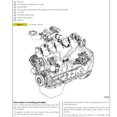 12 Valve Cummins Fuel System Diagram Atomik 110cc Quad Wiring Iveco Workshop Manual 27 Injection Feed