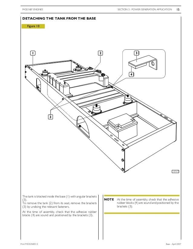 Iveco Eurocargo Fuse Box Diagram : 32 Wiring Diagram