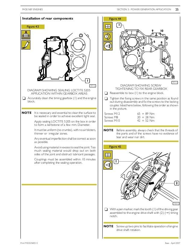 gear dryer wiring diagram