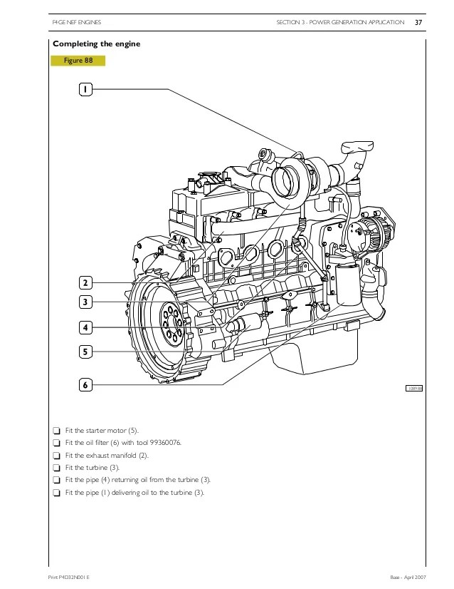 Iveco Daily Wiring Diagram Free Download. Diagram. Auto