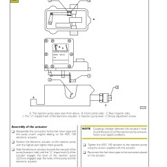 Iveco Daily 2007 Wiring Diagram 1992 Toyota Pickup Alternator Engine Fh Schwabenschamanen De Fuel System Diagrams Rh 61 Fomly Be