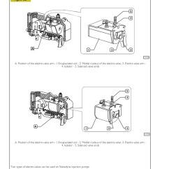 12 Valve Cummins Fuel System Diagram Stratocaster Pickup Wiring Iveco Workshop Manual 78