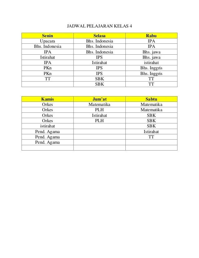 Jadwal Pelajaran K13 Kelas 4 : jadwal, pelajaran, kelas, Jadwal, Pembelajaran, Tematik, Kelas