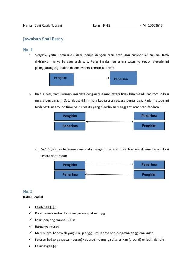 Soal Essay Komunikasi Data : essay, komunikasi, Metode, Pengiriman
