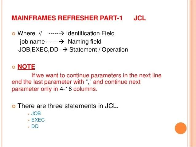 Mainframe JCL Part - 1