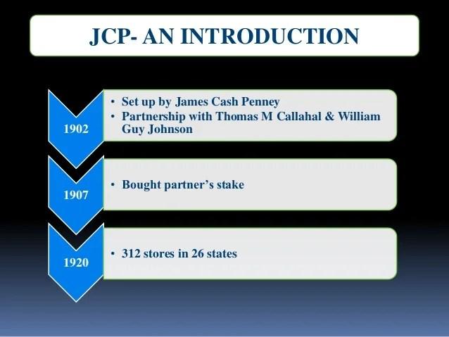 Jcp also jc penny   organisational structure rh slideshare