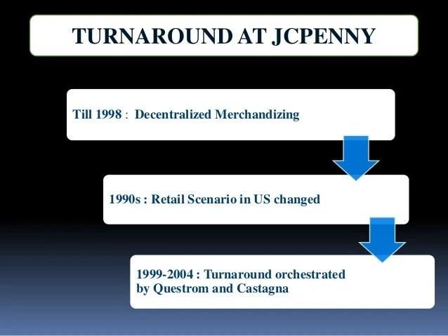 also jc penny   organisational structure rh slideshare